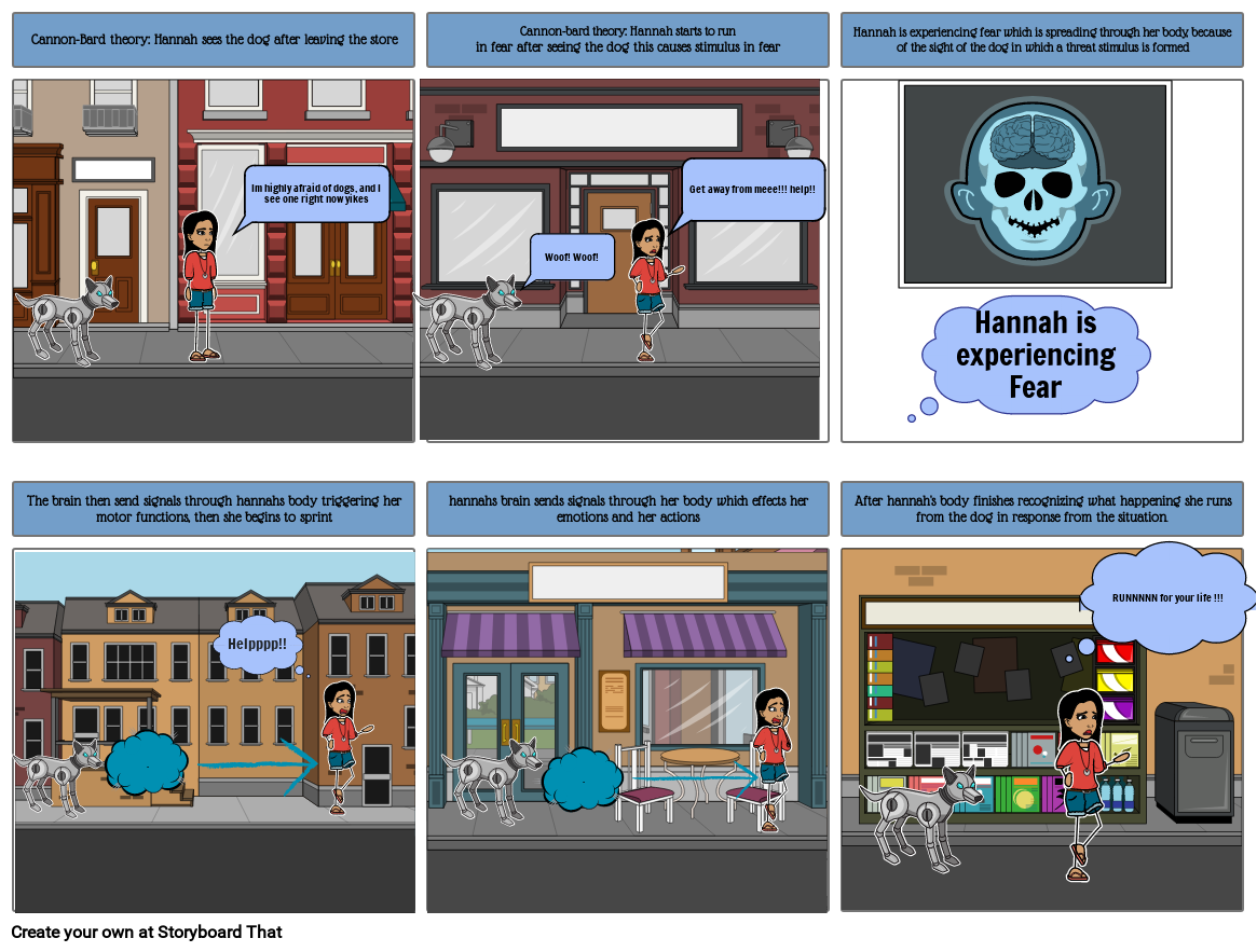 Psychology storyboard