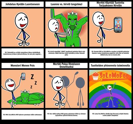 Animoitu - Esimerkki