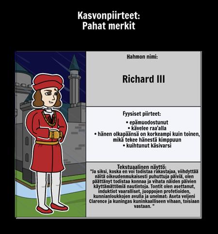 Fysiognomia Richard III: n Tragediassa: Richard III