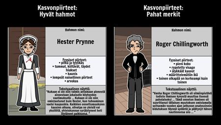 Fysiognomia Scarlet-kirjeessä: Hester Prynne vs. Roger Chillingworth