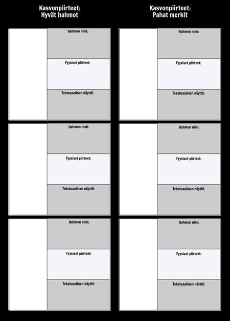 Fysiognomian Vertailukaavion Malli