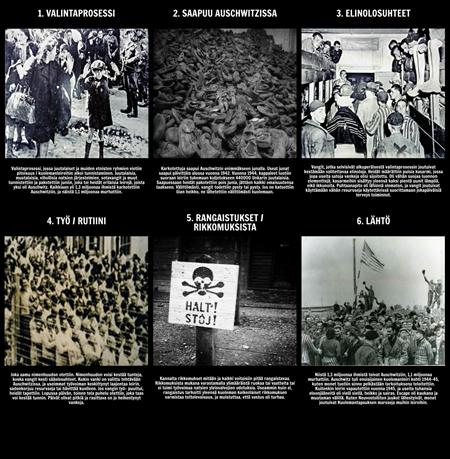 Historia Holokaustin - Elämää Auschwitzissa
