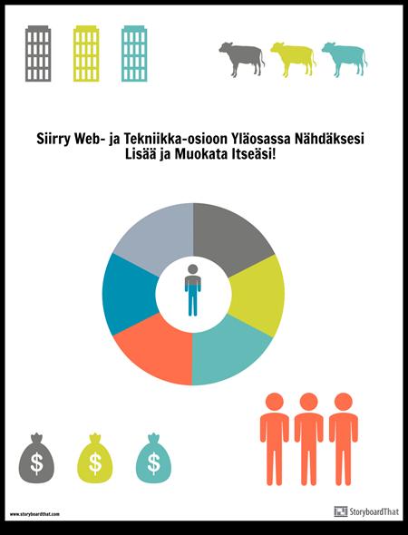 infografiamalli
