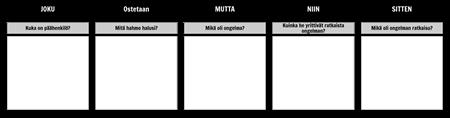 Joku / Halusi / Niin / Mutta / Sitten - Malli