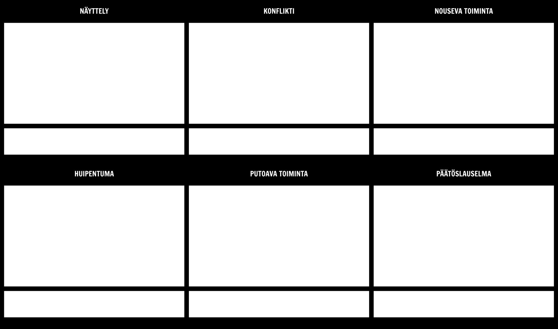 Kaaviokuva Planner Storyboard Template