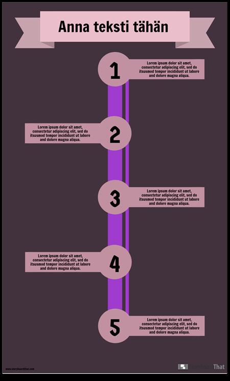 Käyttäjäkeskuksen Suunnittelu Info-1