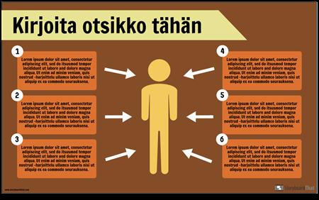 Käyttäjän Keskus Design Info-2