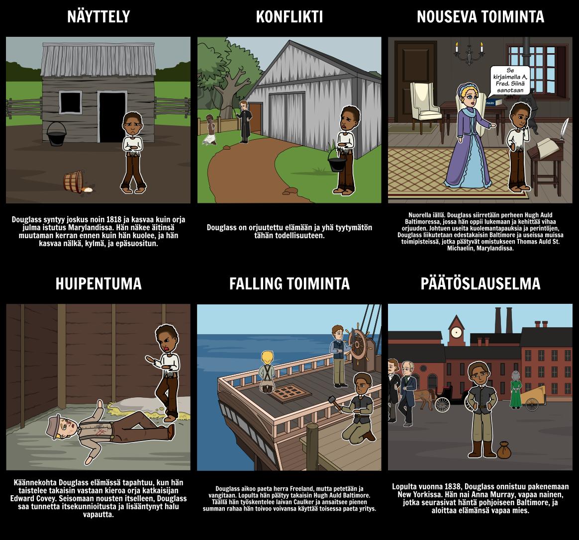 Kerrontaa Elämästä Frederick Douglass Plot Kaavio