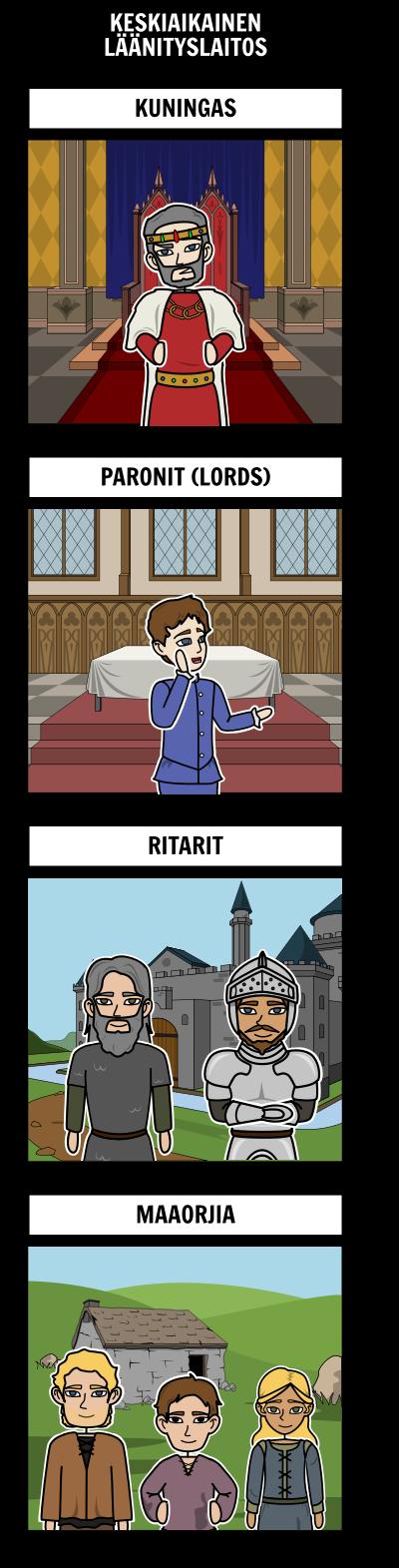 Keskiaikainen Feast Feodaalijärjestelmä