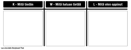 KWL-malli