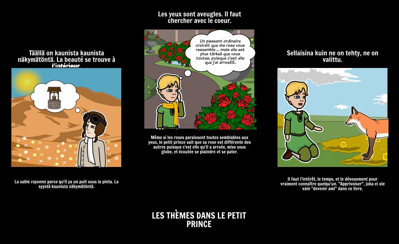 Le Petit Prinssi -teemat
