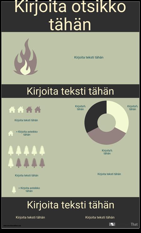 Luonnollinen Infografia