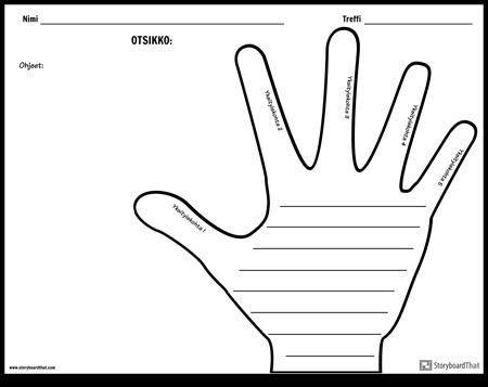 Luova Kirjoittaminen - Käsi