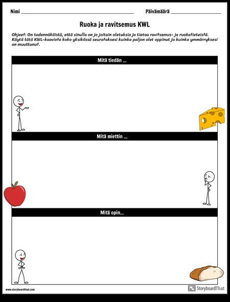 Ruoka ja Ravitsemus KWL-kaavio