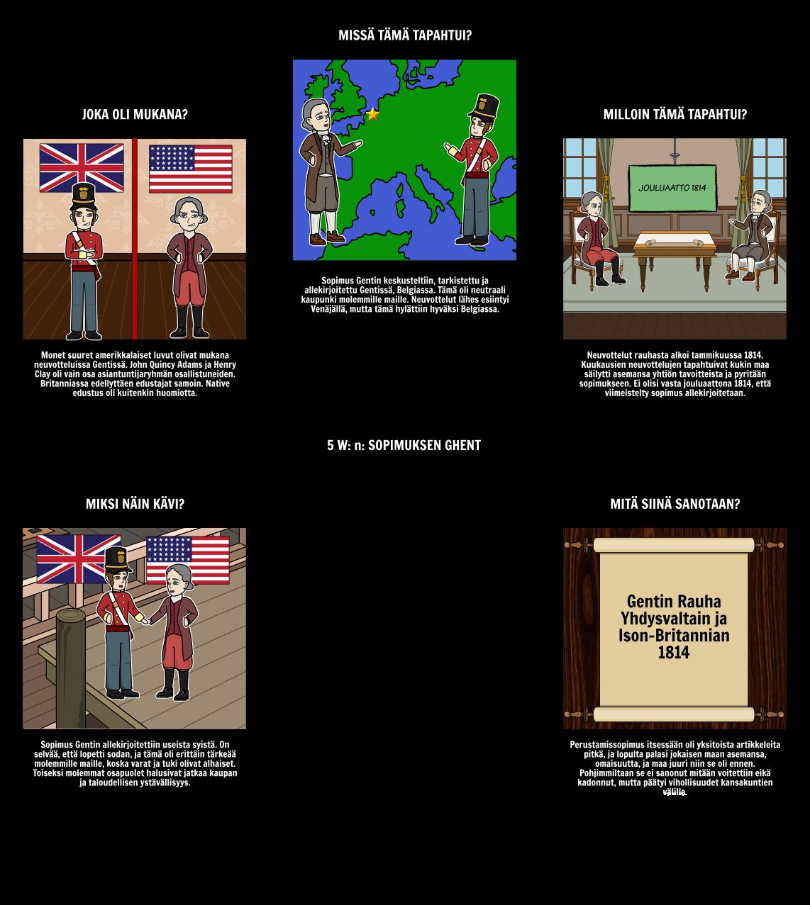 Sota 1812-5 Ws sopimuksen Gentin