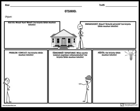 Story Kartta - Entry Boxes
