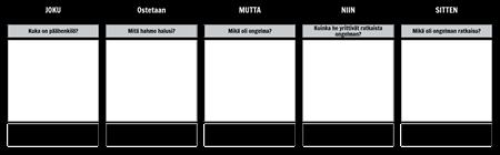 SWBST T-kaavion Malli
