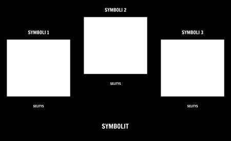 Symboliikka Malli