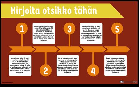 Tavoitteet Info-3