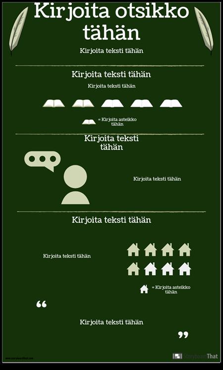 Tekijä / Romaani Tutkimuksen Infografia