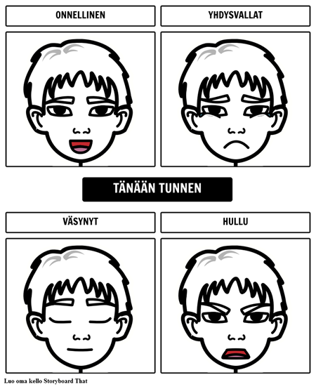 tunteet kaavio 1