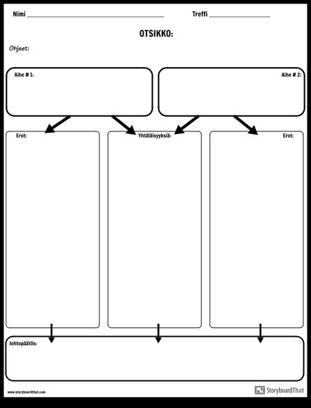 Vertaa Kontrastin Pylväskaaviota