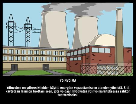 Ydinvoima