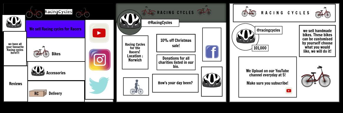Racing Cycles