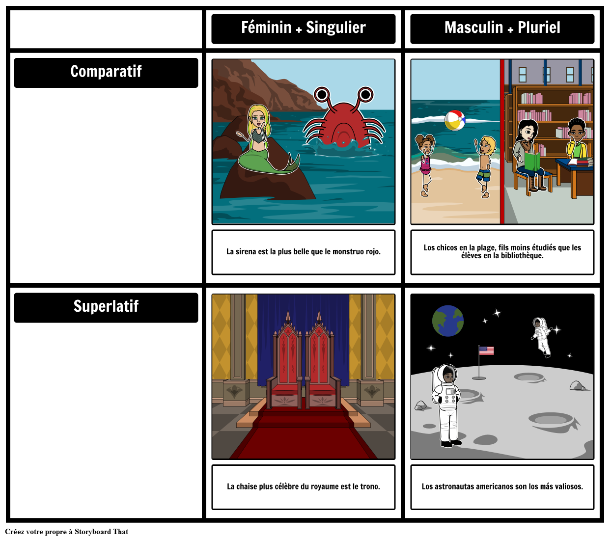 adjectifs espagnols comparatifs et superlatifs apprentissage visuel. Black Bedroom Furniture Sets. Home Design Ideas