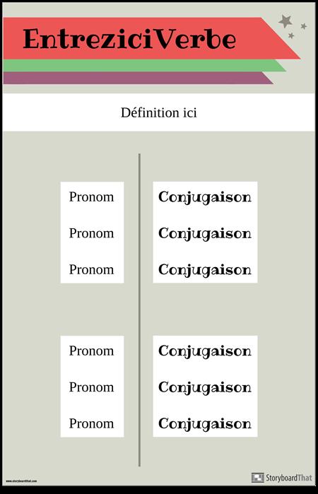 Affiche de Conjugaison des Verbes