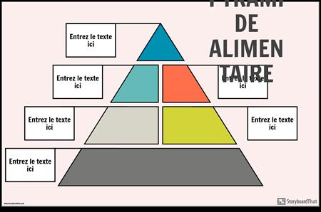 Affiche de la Pyramide Alimentaire