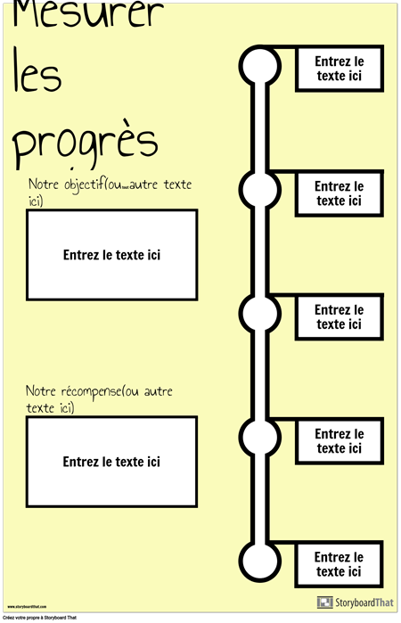 Affiche de Mesure des Progrès