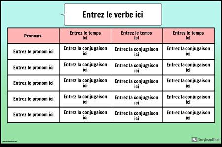 Affiche du Tableau de Conjugaison des Verbes