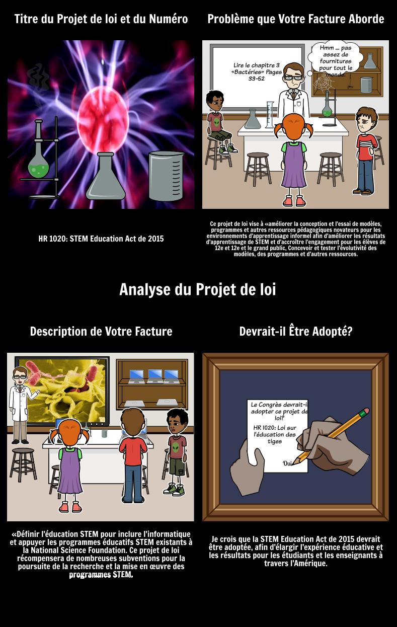 Analyse du Projet de loi