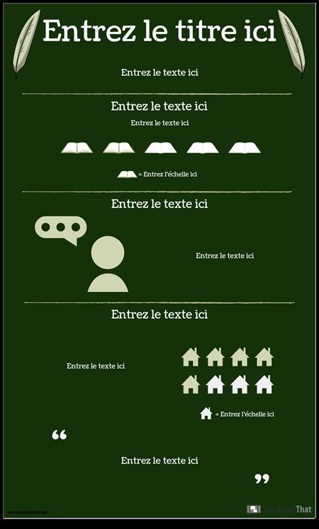 Auteur / Nouvelle Étude Infographique
