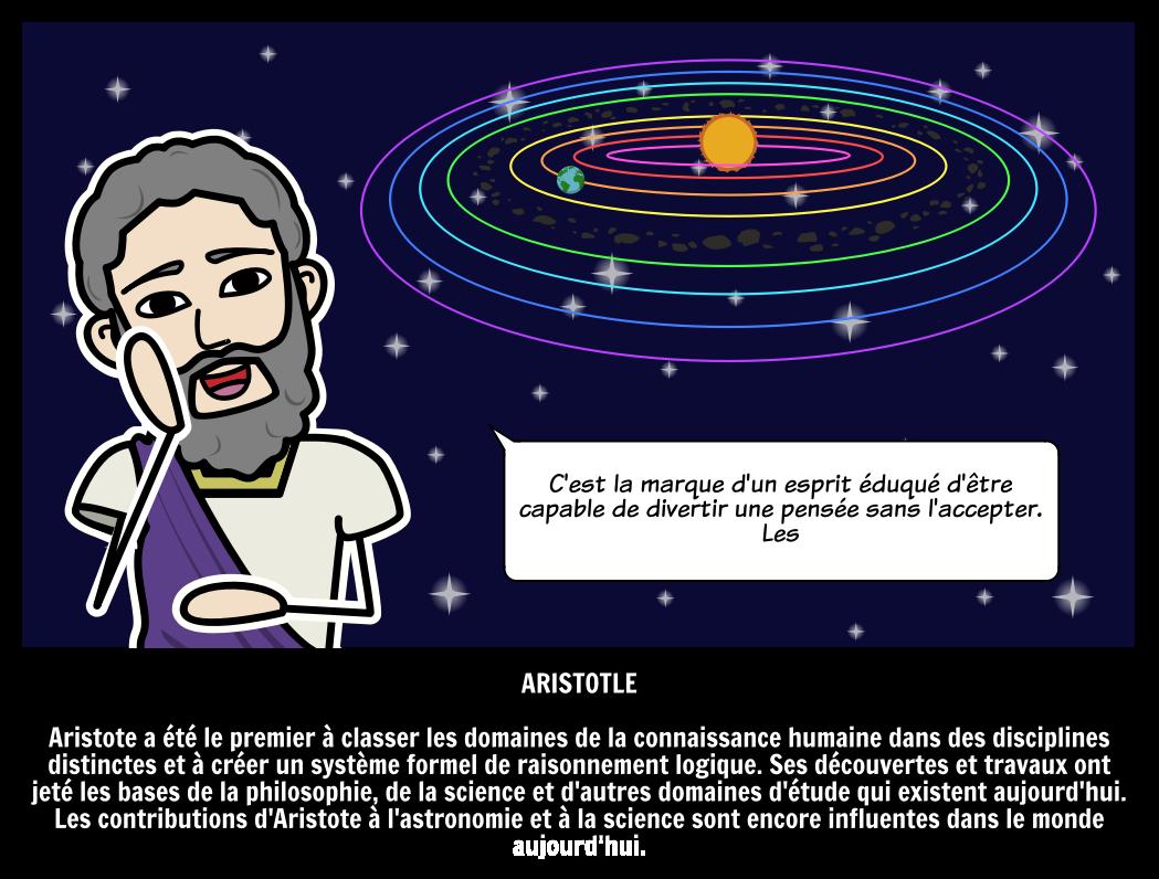 Biographie D'Aristote
