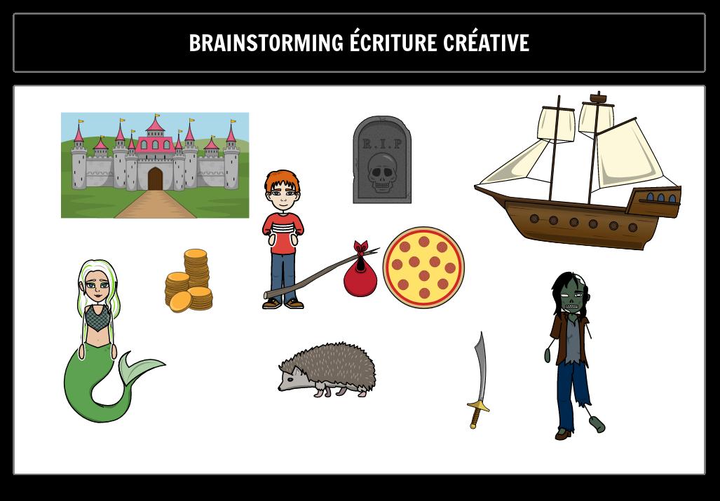 Carré de Brainstorming
