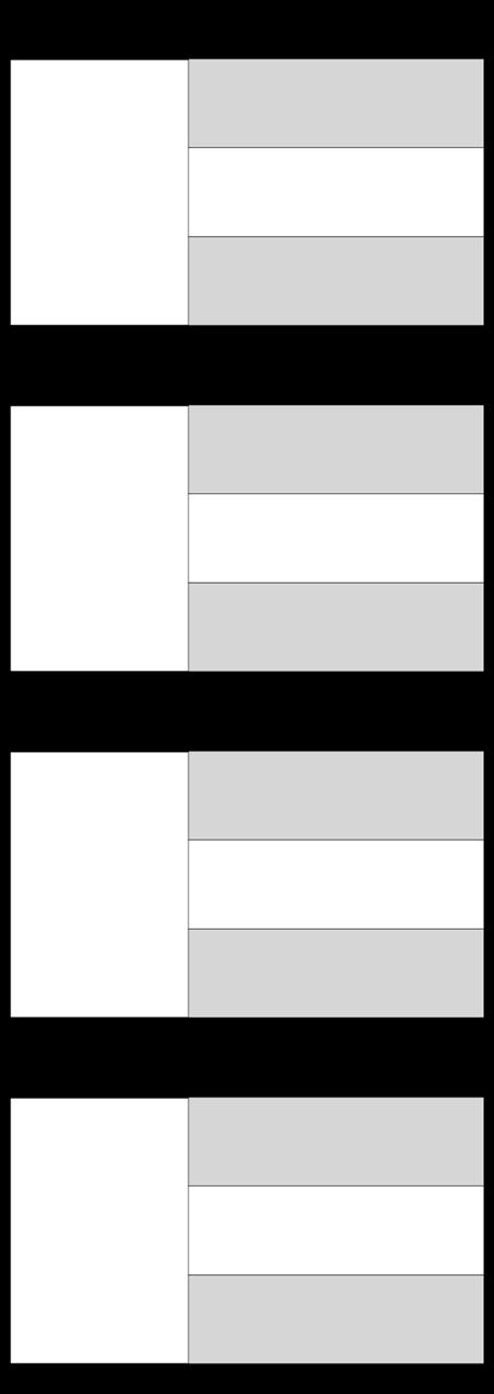 Carte de caractères 3 Champ 16x9