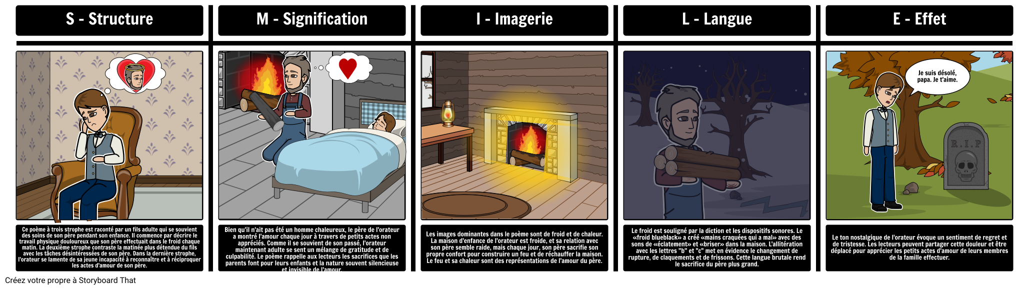 Ces Dimanches Dhiver Smile Storyboard By Fr Examples