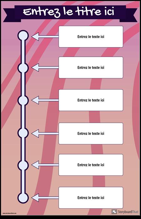 Chronologie Verticale 2