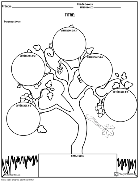 Comparer L'arbre de Contraste