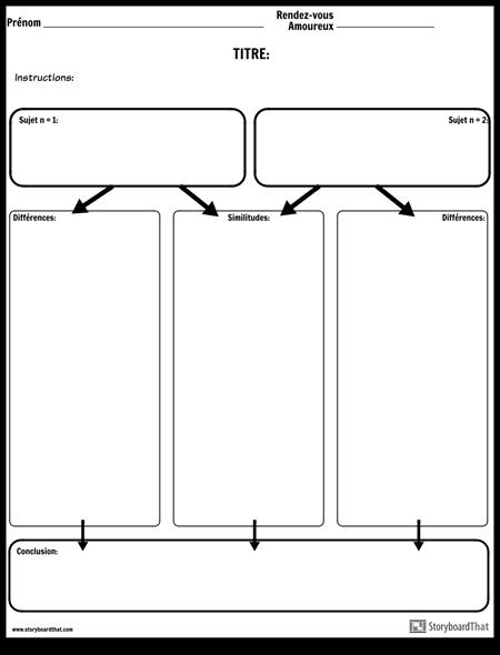 Comparer le Graphique à Colonnes de Contraste