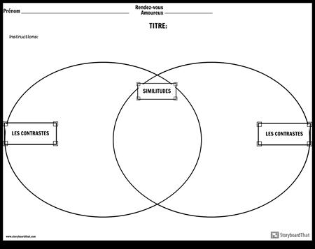 Comparez le Diagramme de Venn du Contraste