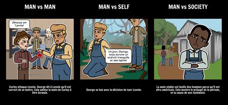 Des Conflits Littéraires Entre Souris et Hommes