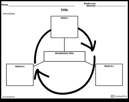 Diagramme de Cercle de Carte D'araignée