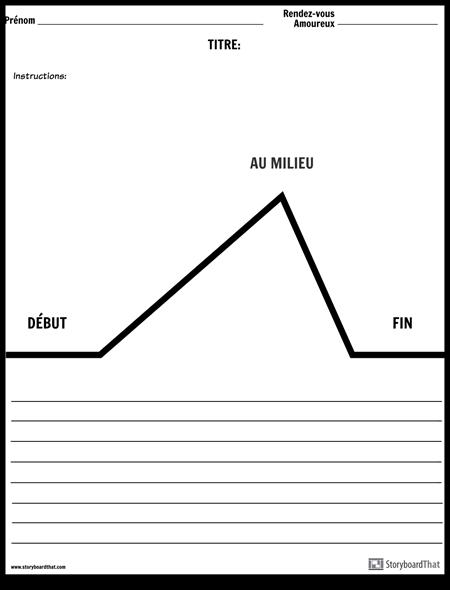 Diagramme de Parcelle