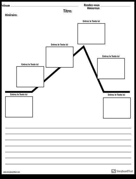 Diagramme de tracé avec paragraphe