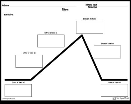 Diagramme de Tracé
