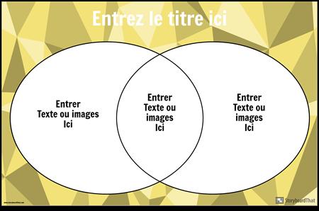 Diagramme de Venn 2 Cercles