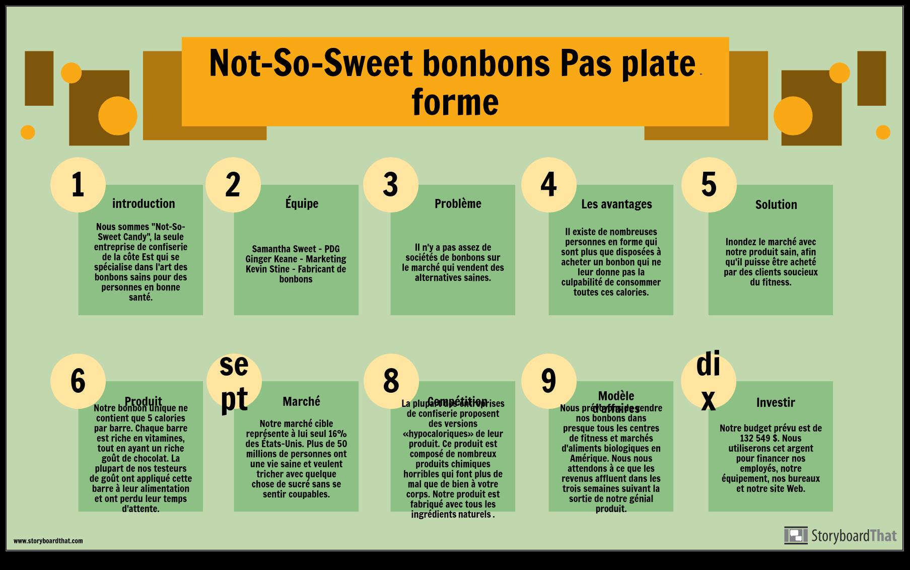 Exemple D'information de Pont de Hauteur